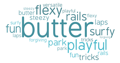 Word cloud park