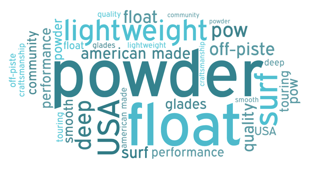 Word cloud powder skis